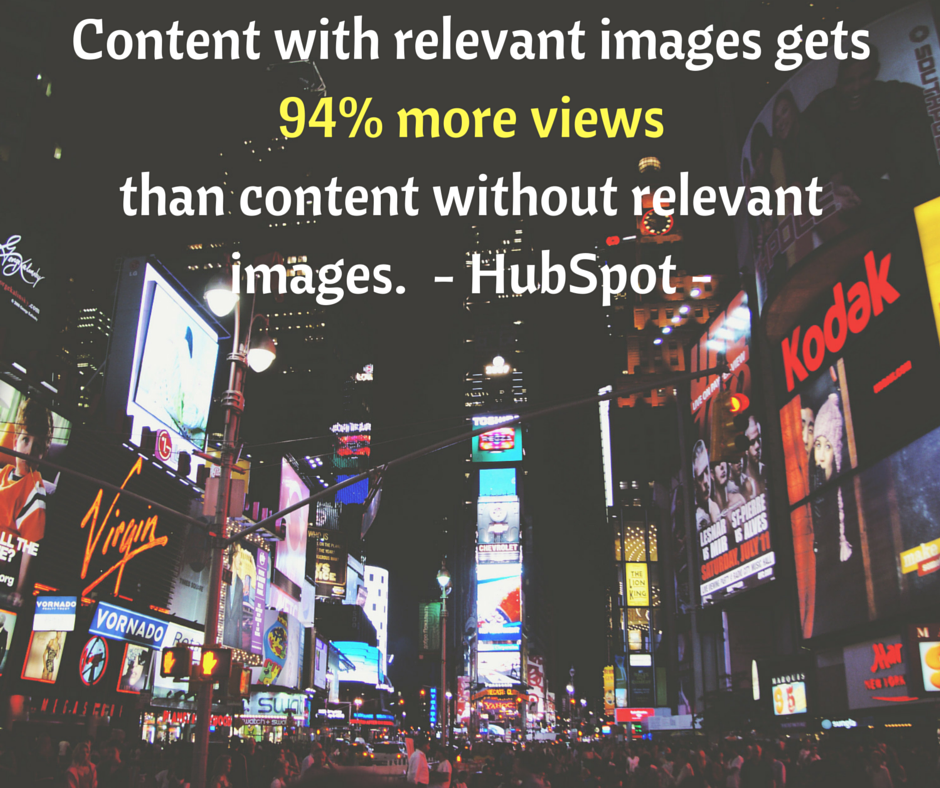 Content with relevant images gets 94% more views than content without relevant images.